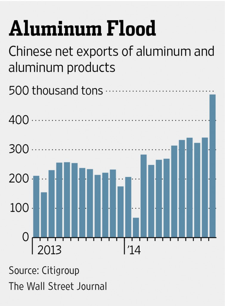 aluminium flood. pc wall street journal