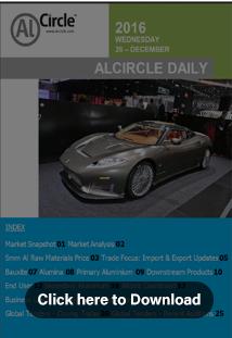 aluminium alcircle daily