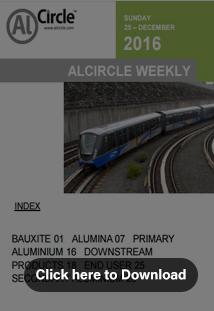 aluminium alcircle weekly