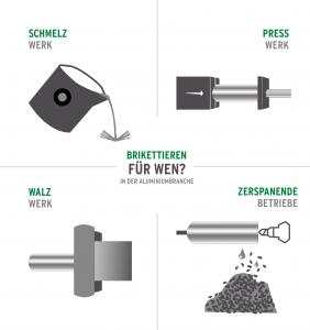 B05_Ruf_Study_Briquetting