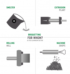 B04_Ruf_Study Briquetting
